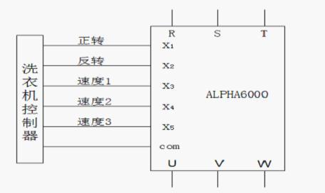 工业洗衣机电气接线原理图如下,变频器需用alphla 6000高性能矢量