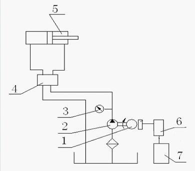 更重要的是通过变频控制可以做到液压机的数字化伺服控制 三,系统配置