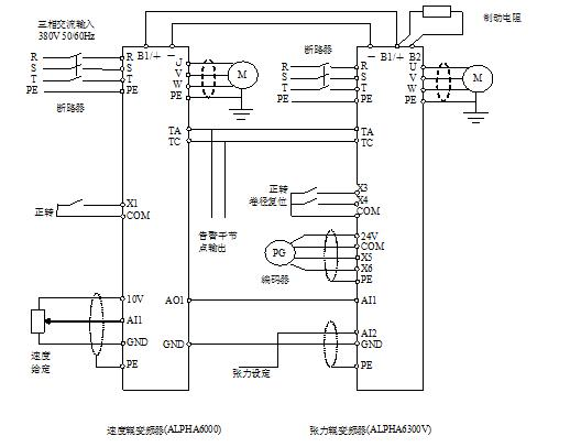 变频器在薄膜收卷机上的应用