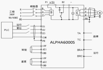 调节转矩电位器,可调节变频器最大输出转矩