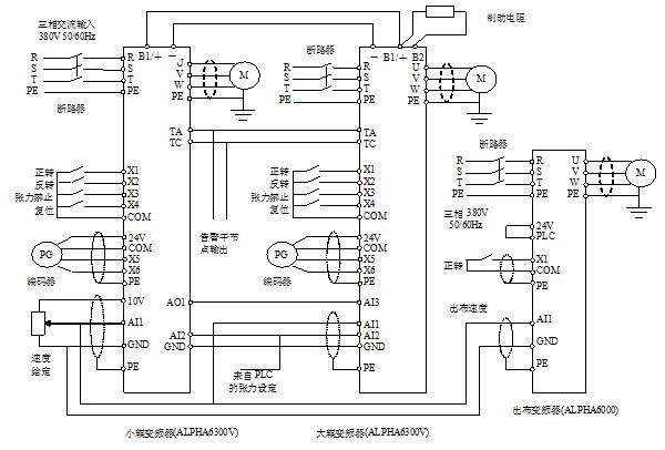 alpha 6300v 变频器在蒸呢机中典型应用