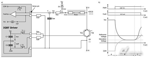 使用电阻网络的退饱和监控功能原理图