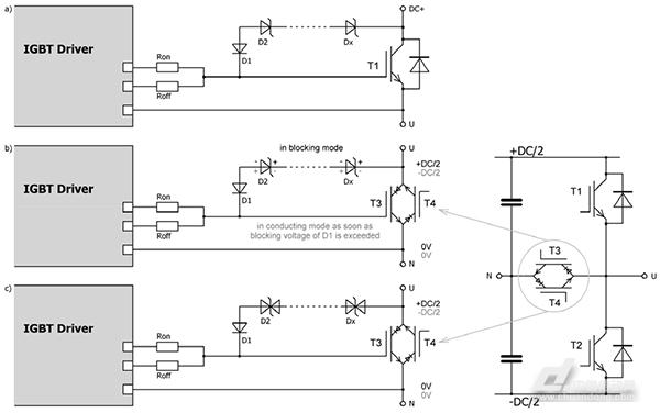 a)标准IGBT和b)、c) RB-IGBT的有源钳位电路