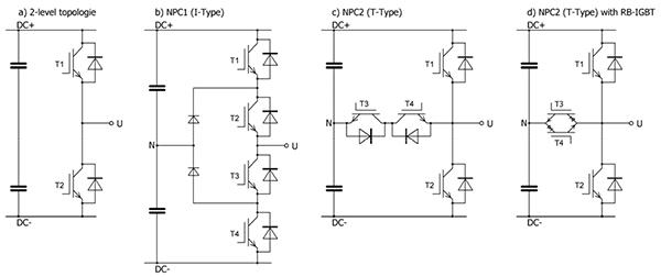 两电平和三电平NPC1/NPC2半桥拓扑概览