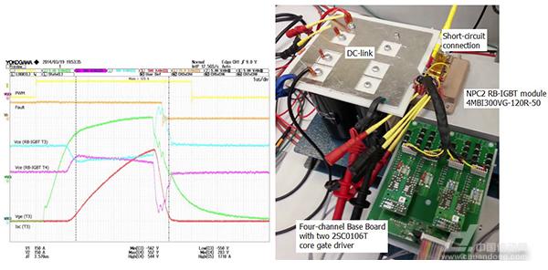根据推荐电路修改驱动器后进行的短路测试