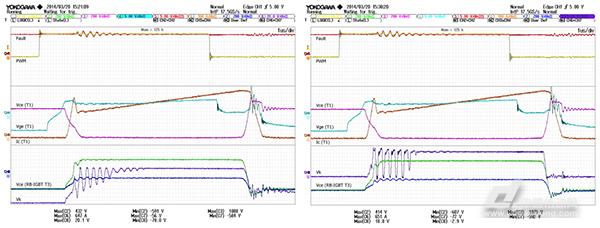 使用RB-IGBT的NPC2拓扑的开关波形