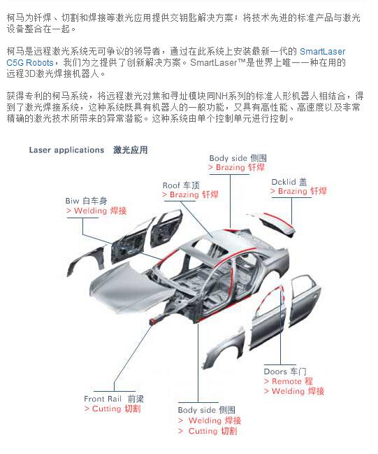 柯马 激光焊/钎焊/切割