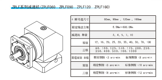 特点:圆柱形外壳,体积小,结构紧凑,输出端面连接,安装简便。 应用领域:主要使用在包装机械、切割设备、纺织印染设备等行业。 外形尺寸:60mm---242mm 减速比:3---512 传递力矩:5Nm---895Nm 精密侧隙:≤5arcmin 安装方式:任意 适配各种品牌的伺服电机、步进电机! 订购热线:0769-27225002 产品详情