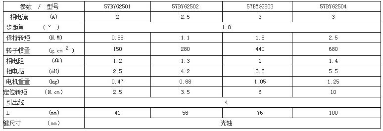 中达电机 两相57系列混合式步进电机57BYG2501/2502/2503/2504
