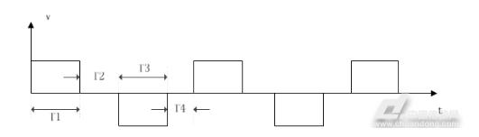 体育外围APP:基于三菱PLC的轮胎成型机控制系统(图3)