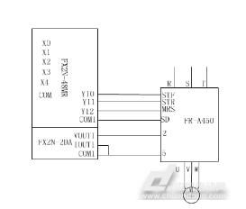 体育外围APP:基于三菱PLC的轮胎成型机控制系统(图5)