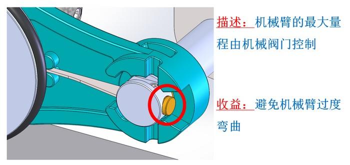 西克DBV50 Core测量轮编码器大揭秘