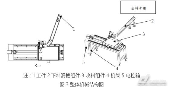 磁材磨削自动收料机研制(图3)