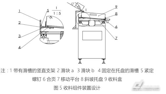 磁材磨削自动收料机研制(图5)