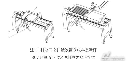 磁材磨削自动收料机研制(图7)