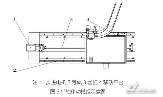 磁材磨削自动收料机研制(图6)