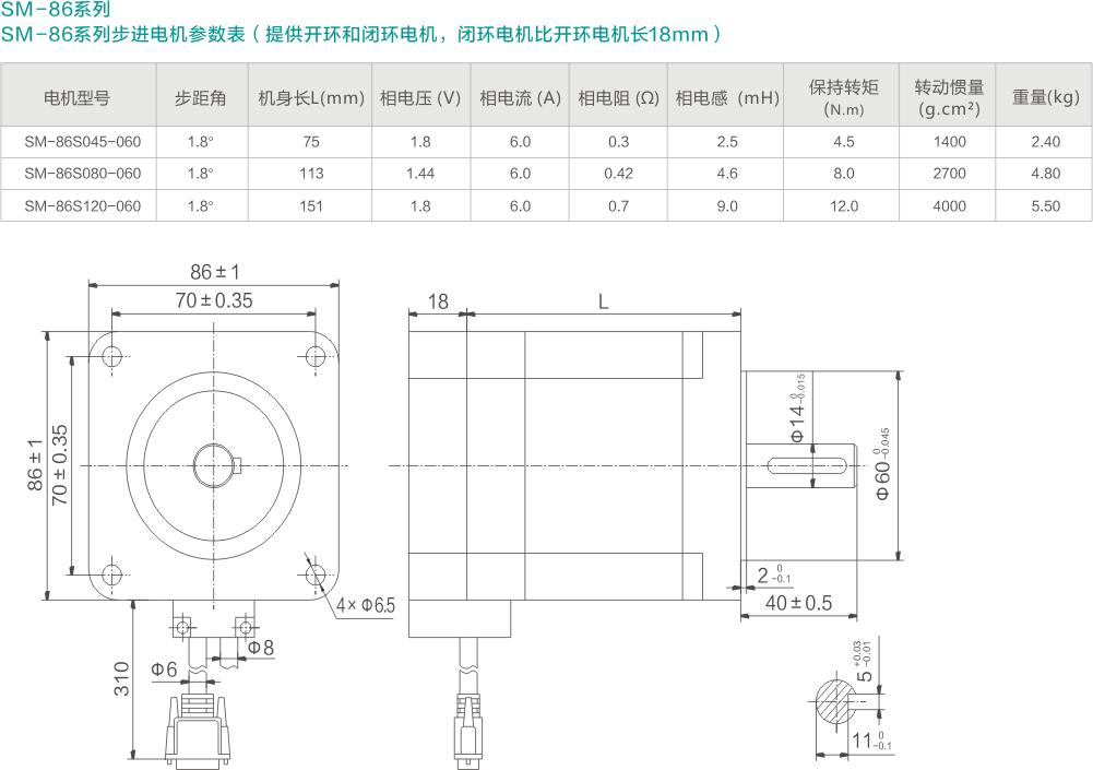 四方 SM系列步进电机