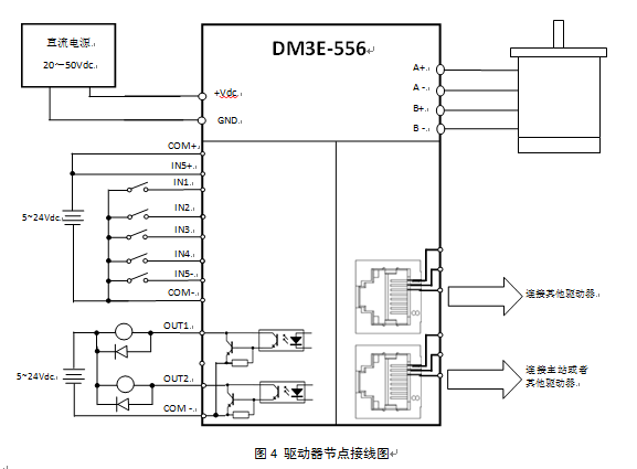 雷赛 DM3E-556 EtherCAT总线式步进驱动器