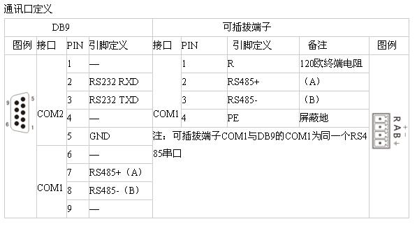 亿维UH307-2EU01-0AA0液晶屏