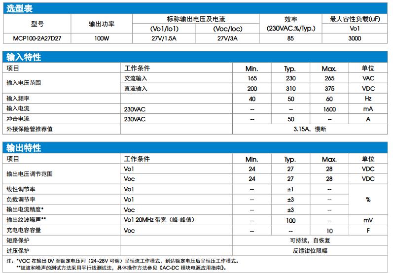 金升阳MCP100 充电系列