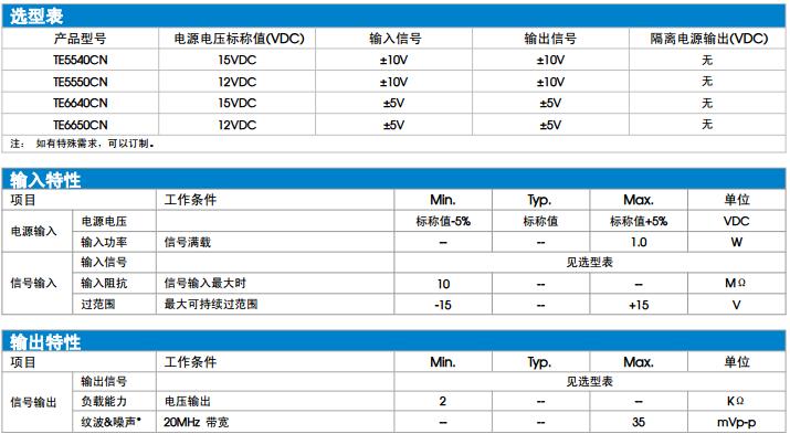 金升阳TExxxxCN 采集型隔离变送器