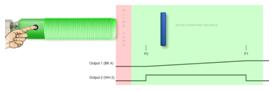 """宜科UKF超声波传感器,让设备拥有""""明眸""""(图4)"""