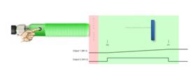 """宜科UKF超声波传感器,让设备拥有""""明眸""""(图3)"""