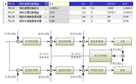 .深圳市英威腾电气股份有限公司