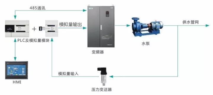 深圳市四方电气技术有限公司