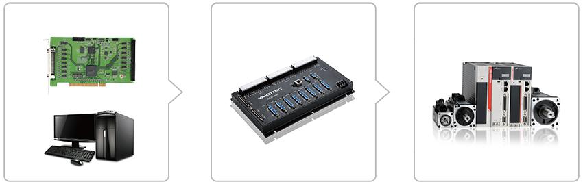 研控MCC800P澳门金沙线上娱乐器