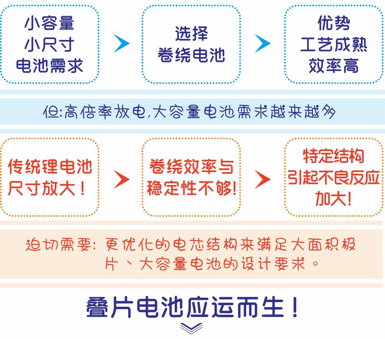 深圳市合信自动化众鑫博彩大全有限公司