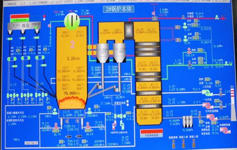 希望森兰高压变频器在城市集中供热上的应用