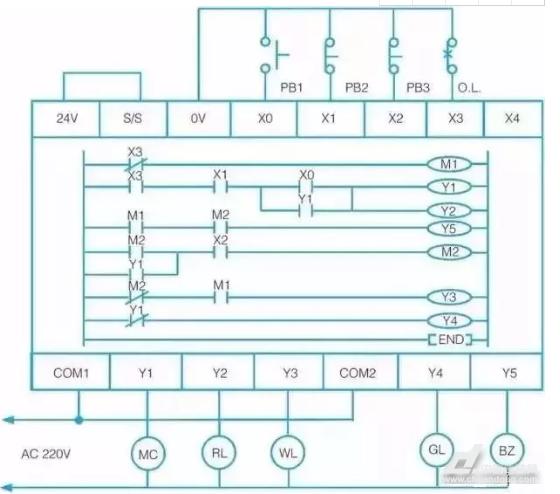 体育平台登录:实用| 怎么把电气图转换为PLC梯形图?(图9)