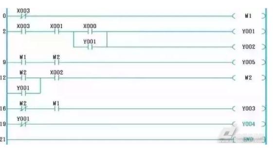 体育平台登录:实用| 怎么把电气图转换为PLC梯形图?(图7)