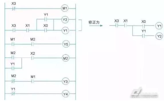 体育平台登录:实用| 怎么把电气图转换为PLC梯形图?(图6)