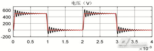 长电缆驱动下高速永磁同步电机端侧过电压分析与抑制研究(图12)