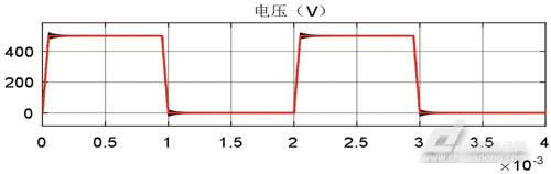 长电缆驱动下高速永磁同步电机端侧过电压分析与抑制研究(图10)