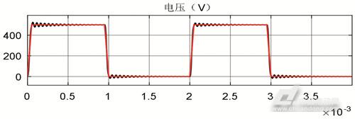 长电缆驱动下高速永磁同步电机端侧过电压分析与抑制研究(图14)