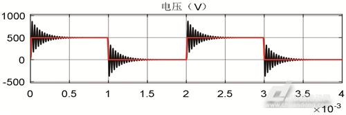 长电缆驱动下高速永磁同步电机端侧过电压分析与抑制研究(图7)