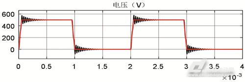 长电缆驱动下高速永磁同步电机端侧过电压分析与抑制研究(图11)