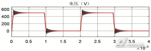 长电缆驱动下高速永磁同步电机端侧过电压分析与抑制研究(图8)