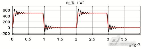 长电缆驱动下高速永磁同步电机端侧过电压分析与抑制研究(图16)