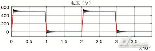 长电缆驱动下高速永磁同步电机端侧过电压分析与抑制研究(图9)