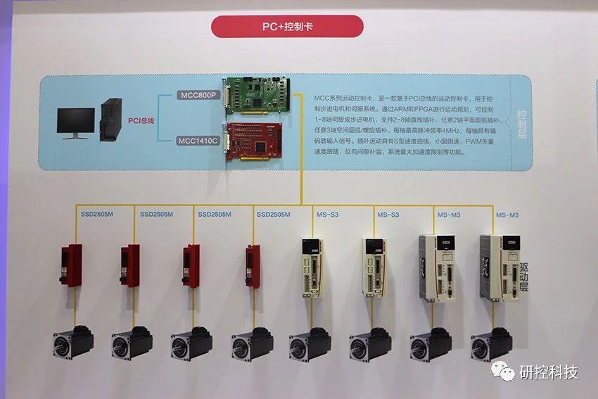 一年一度的自动化行业盛宴——2017北京国际工业智能及自动化展览会(以下简称:IAMD BEIJING)于5月10-12日在北京展览馆盛大开幕。与以往不同的是,今年展会设立控制技术、机械基础设施、传感器连接器、机器人及机器人配件、数字工厂和应用公园六大主题板块,吸引来自德国、韩国、荷兰、美国、日本、瑞士、土耳其、新加坡、意大利、以色列、丹麦、中国台湾等国家和地区的210家海内外知名企业,在23,000平方米的展出面积上倾情演绎自动化高新产品与技术。