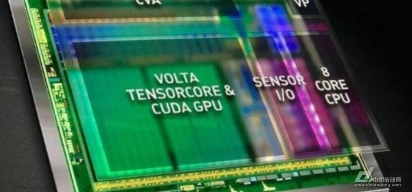 揭秘英偉達GPU在深度學習取得突破背后的技術細節