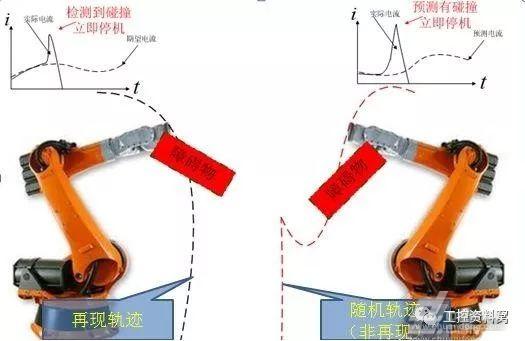 工业机器人的运动指令知识学习(图4)