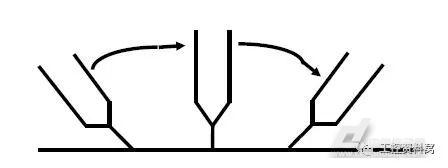 工业机器人的运动指令知识学习(图1)