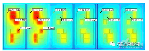 电动汽车电机控制器技术解析(图8)