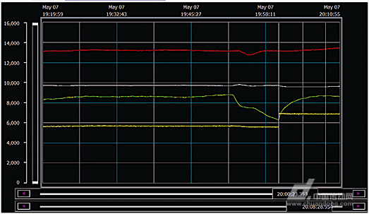 iMES控制系统在焦化工艺的应用