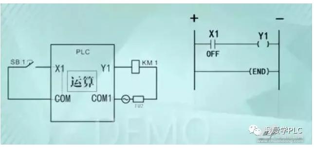 三菱PLC模拟量模块实际应用详解(图8)